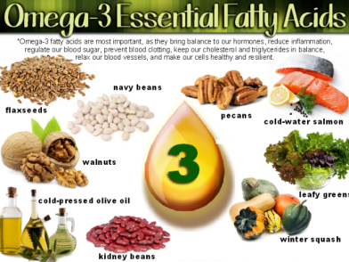 omega-3-fatty-acids